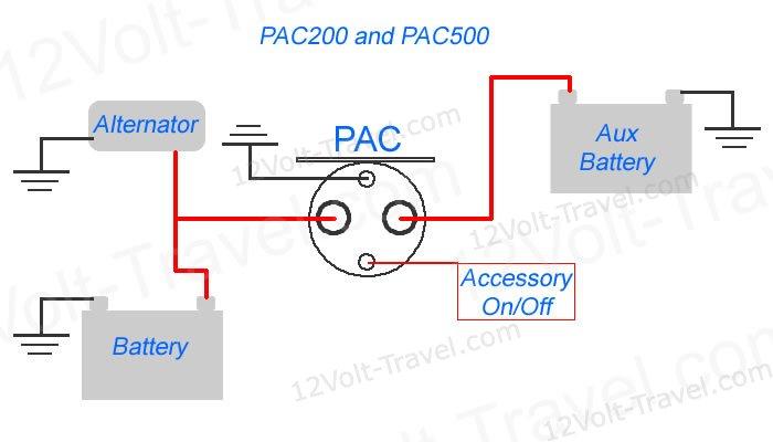 PAC PAC-500 500-Amp Relay Battery Isolator