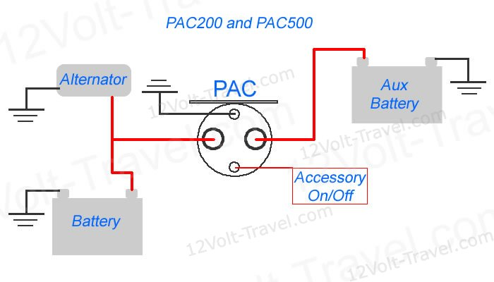 Pac200 Pac 200 Amp Power Relay Battery Isolator Other Car A V Installation Consumer Electronics