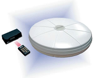 12Volt Amplified Digital TV Antenna for Boats and Other Marine Applications
