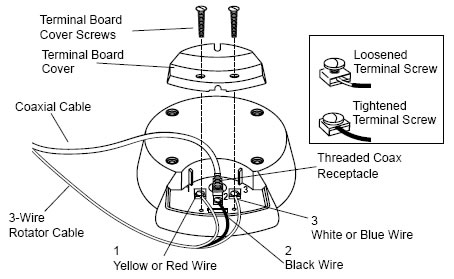 blue wire nuts small wire nuts wiring diagram