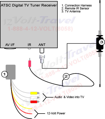 Keystone Montana Wiring Diagram additionally Rv Television Wiring Diagram in addition Directv Antenna Wiring Diagram moreover Directv Slimline 3 Lnb Kit besides Watch. on tv antenna for rv wiring diagram