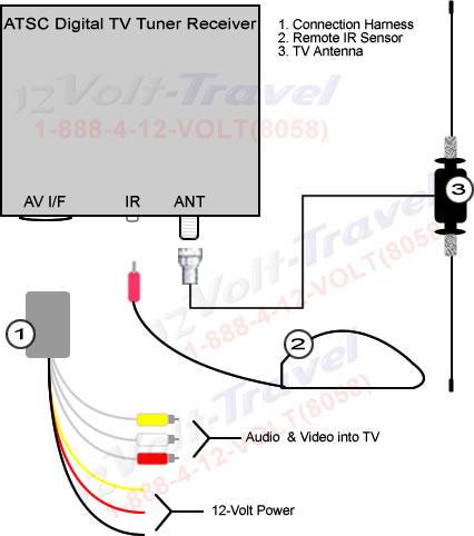 tv antenna wire diagram wiring diagram data oreo antenna coil diagram tv antenna wire diagram wiring diagram blog homemade tv antenna 12 volt digital converter tuner box
